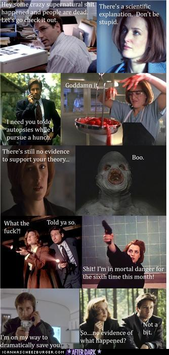 This is Every X-Files Ep Ever